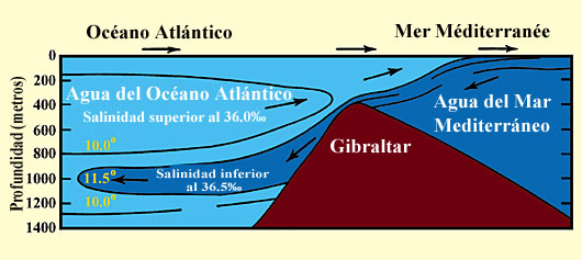 Los mares y ríos Ch1-1-e-img1-big