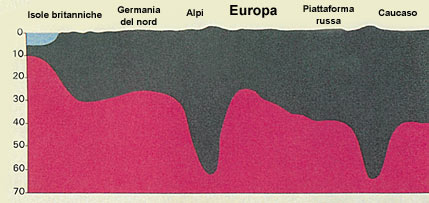 Figura 8 (Fare clic qui per ingrandire)